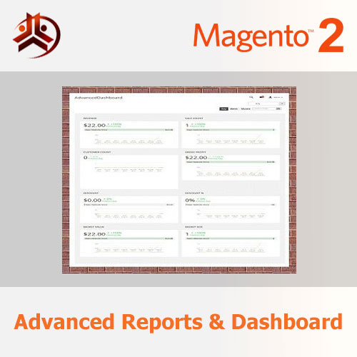 Magento 2 Advanced Reports & Dashboard